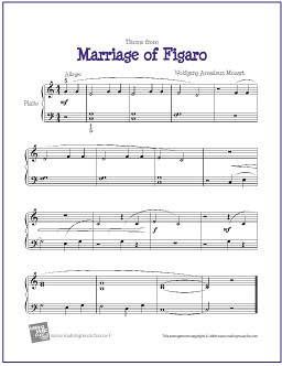 Marriage Of Figaro Mozart Free Sheet Music For Beginne