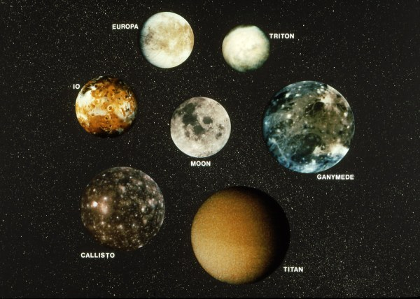 Large Moons | The largest moons of the solar system are ...