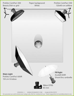Lighting Setup Diagram  Rugged Guy | Lighting setup
