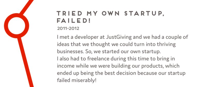 Tried my own startup, failed!