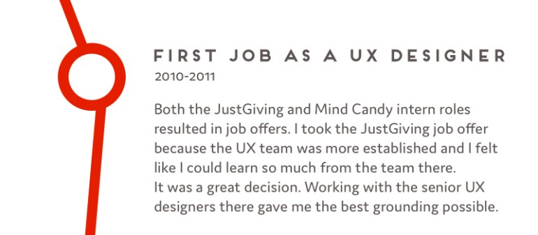 First job as UX designer at JustGiving