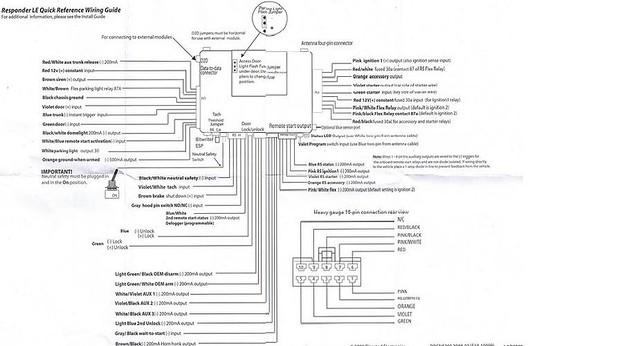 Viper 550 Esp Wiring Diagram - Wiring Diagram •