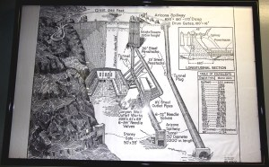 Schematic diagram of Hoover Dam, power plant and penstocks… | Flickr