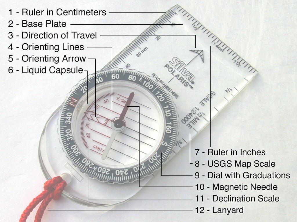 Anatomy Of A Compass