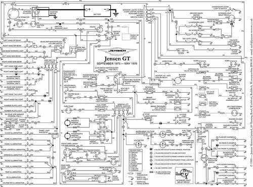 Jensen Gt Wiring Diagram