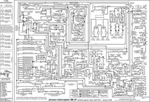 Jensen Interceptor III HSeries Wiring Diagram | Sandro