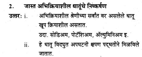 maharastra-board-class-10-solutions-science-technology-understanding-metals-non-metals-39