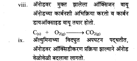 maharastra-board-class-10-solutions-science-technology-understanding-metals-non-metals-36