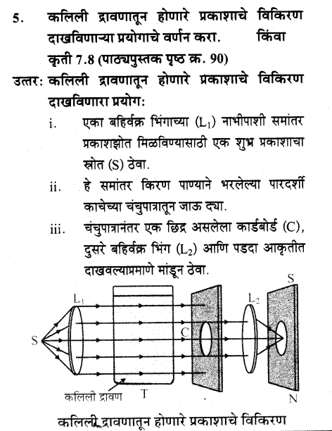 maharastra-board-class-10-solutions-science-technology-Wonders-Light-Part2-24