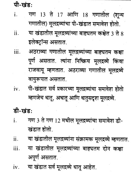 maharastra-board-class-10-solutions-science-technology-school-elements-33