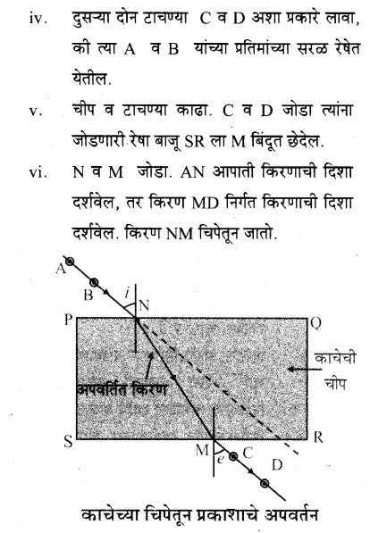 maharastra-board-class-10-solutions-science-technology-Wonders-Light-Part2-16