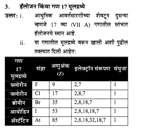 maharastra-board-class-10-solutions-science-technology-school-elements-43