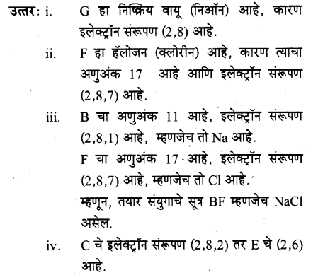 maharastra-board-class-10-solutions-science-technology-school-elements-76