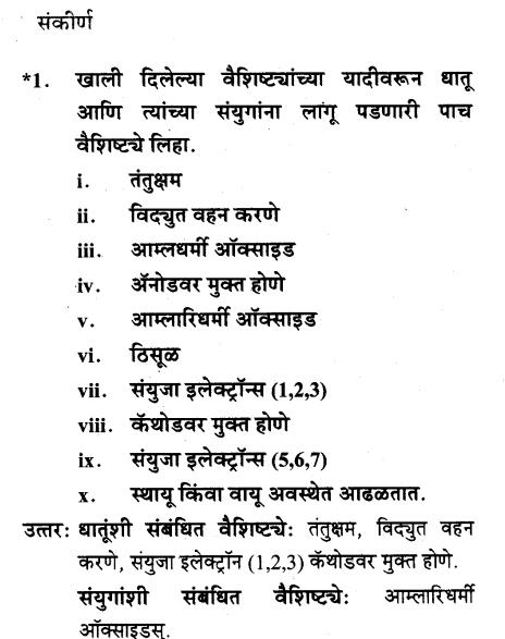 maharastra-board-class-10-solutions-science-technology-understanding-metals-non-metals-69