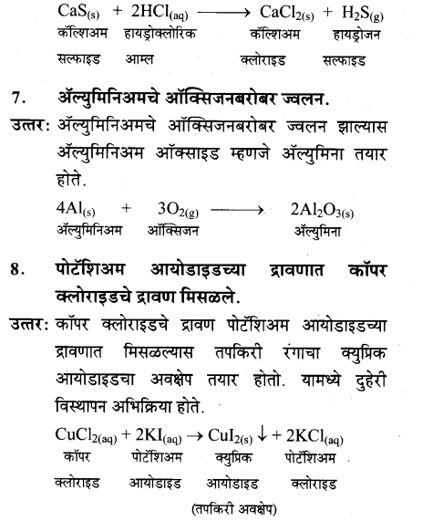 maharastra-board-class-10-solutions-science-technology-magic-chemical-reactions-49