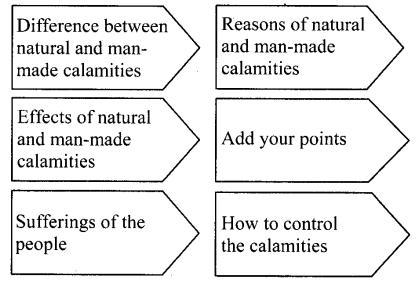 maharashtra-board-class-10-solutions-for-english-reader-mother-nature-1