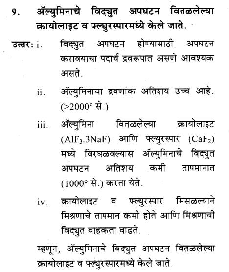 maharastra-board-class-10-solutions-science-technology-understanding-metals-non-metals-54