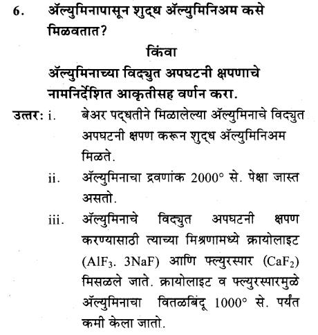 maharastra-board-class-10-solutions-science-technology-understanding-metals-non-metals-33