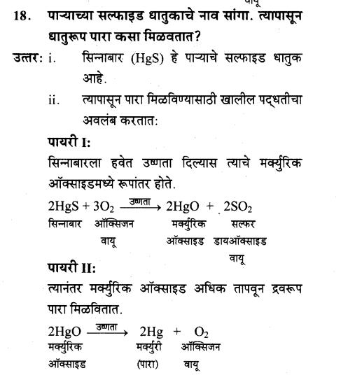 maharastra-board-class-10-solutions-science-technology-understanding-metals-non-metals-17