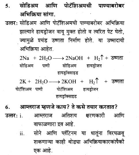 maharastra-board-class-10-solutions-science-technology-understanding-metals-non-metals-9