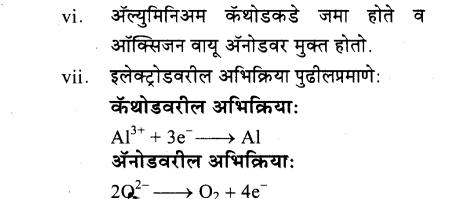 maharastra-board-class-10-solutions-science-technology-understanding-metals-non-metals-35