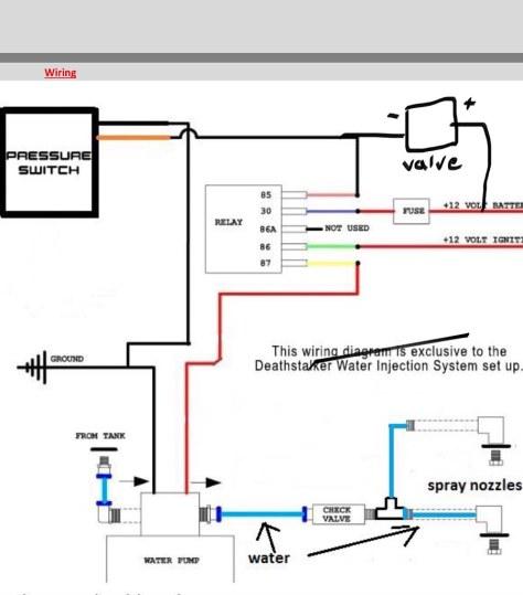 Boost retainer valve