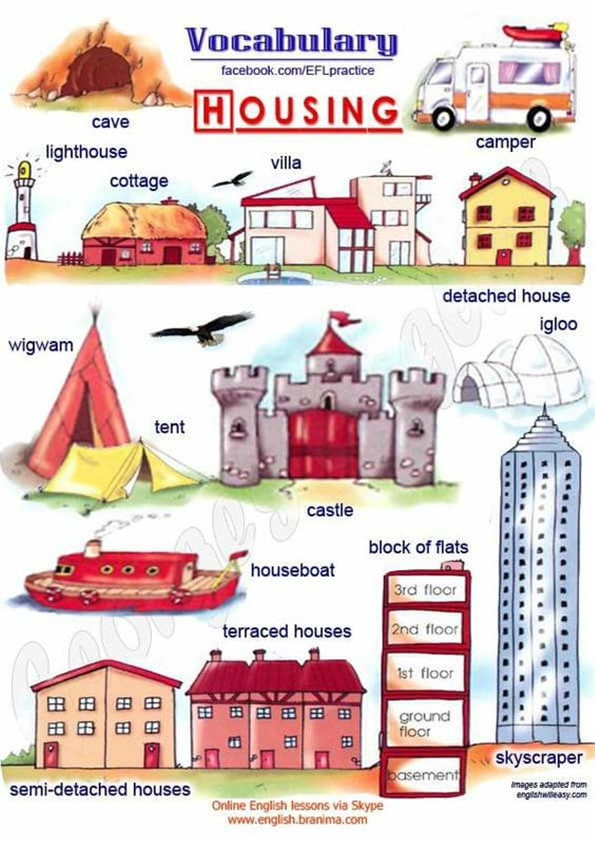 Forum Learn English Fluent Land