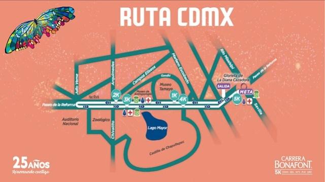 Ruta Carrera Bonafont 2017 CDMX