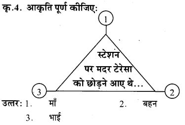Maharashtra Board Class 10 Solutions for Hindi लोकवाणी