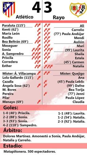 Atlético - Rayo Femenino