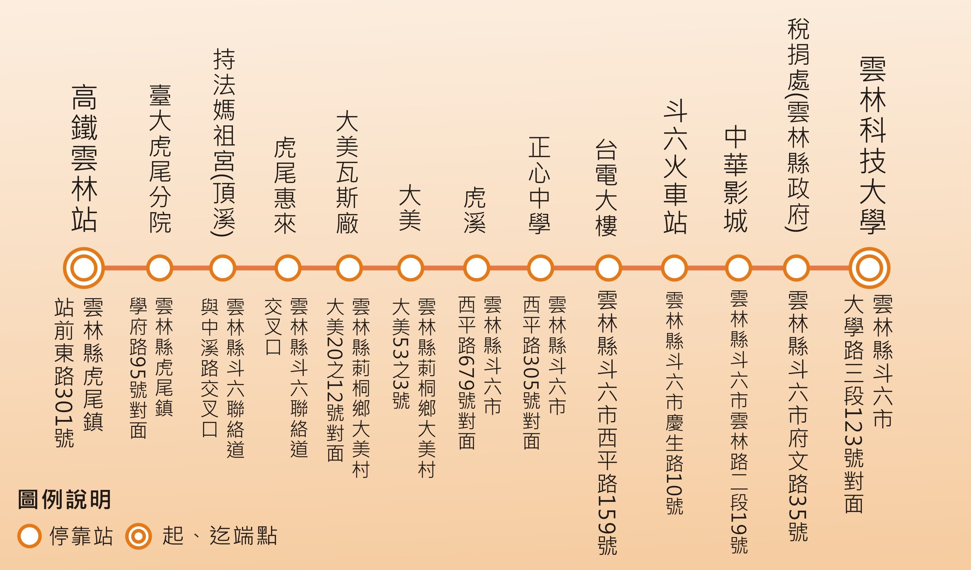 分享│雲林高鐵站客運和快捷接駁車時刻表資訊 (2017.10 更新) @ ME 旅食 :: 痞客邦