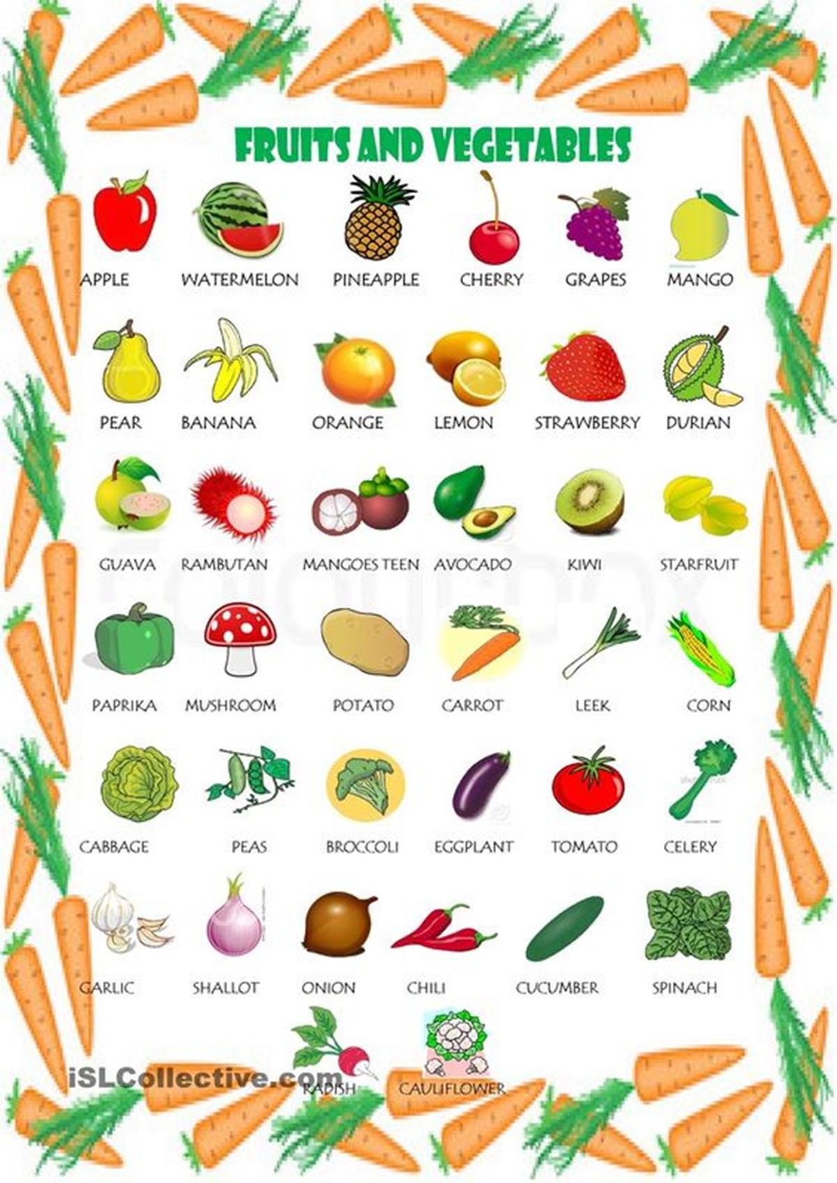 Vocabulary Fruits Amp Vegetables