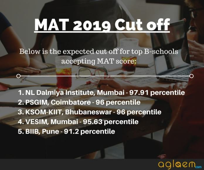MAT 2019 Exam Date, Eligibility, Pattern, Syllabus, Preparation Tips  %Post Title, %Post Category, AglaSem