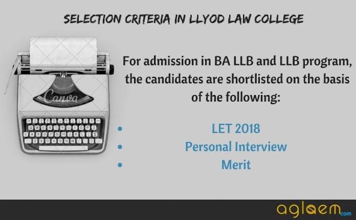 Lloyd Entrance Test (LET) 2018: Exam Date, Application Form, Admit Card, Result  %Post Title   AglaSem
