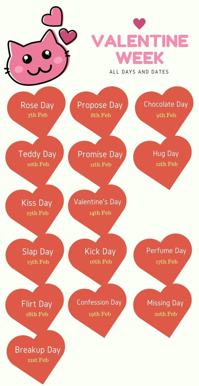 Valentine Week List 2019 Rose Day Propose Day Hug Day Kiss Day