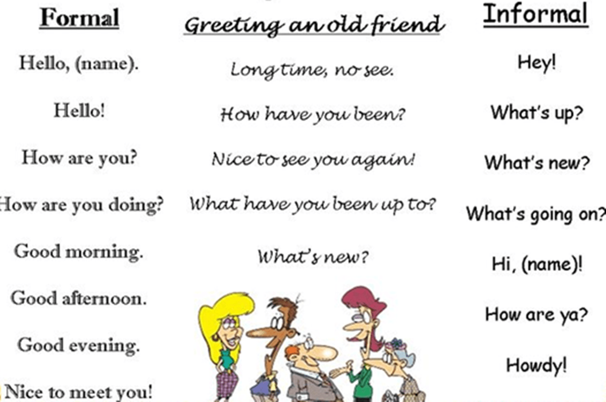 Different Ways To Greet Someone In English