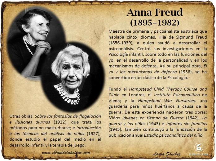 El Baúl de los Autores: Anna Freud