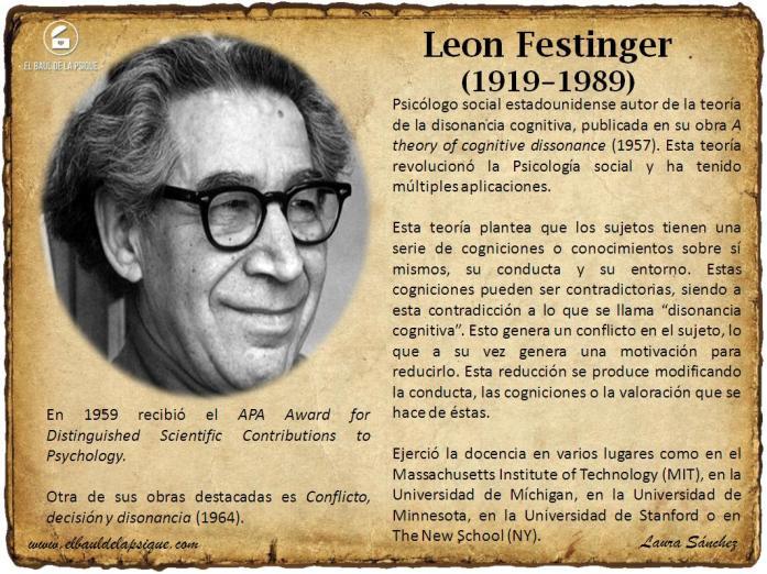 El Baúl de los Autores: Leon Festinger