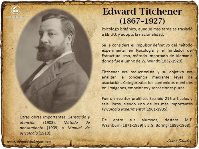 El Baúl de los Autores: Edward Titchener