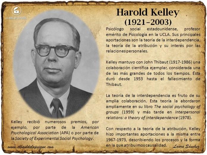 El Baúl de los Autores: Harold Kelley