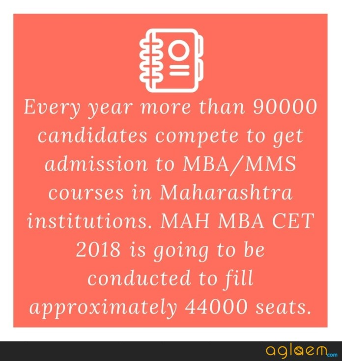 MBA CET 2018 Cut Off for Admission to MBA/MMS Courses of Maharashtra Colleges  %Post Title, %Post Category, AglaSem