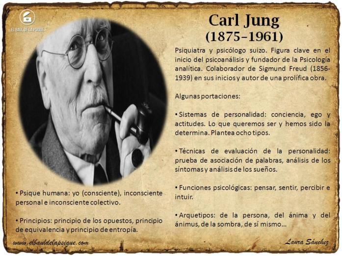 El Baúl de los Autores: Carl Jung