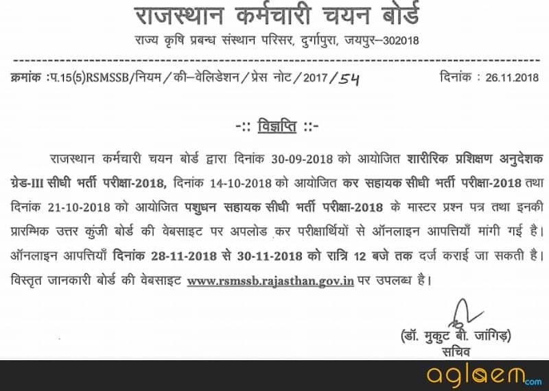 Rajasthan RSMSSB PTI Recruitment 2018