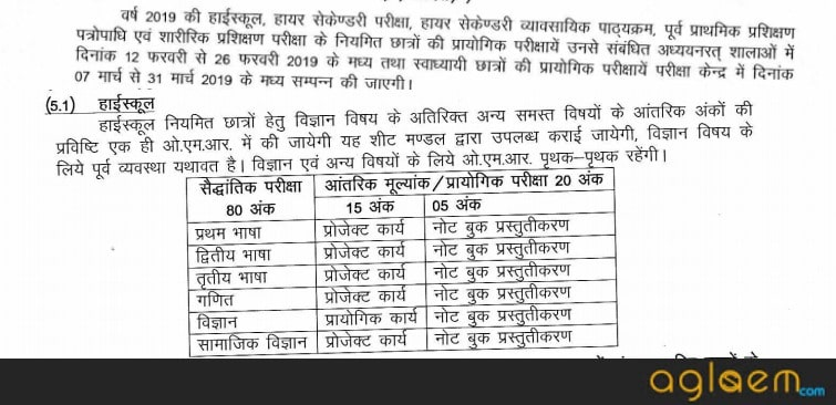 MP Board 10th Time Table 2019
