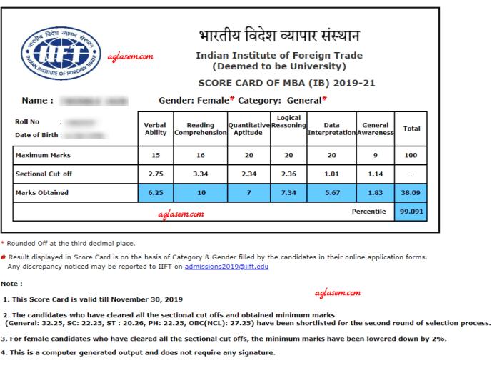 IIFT Scorecard 2019