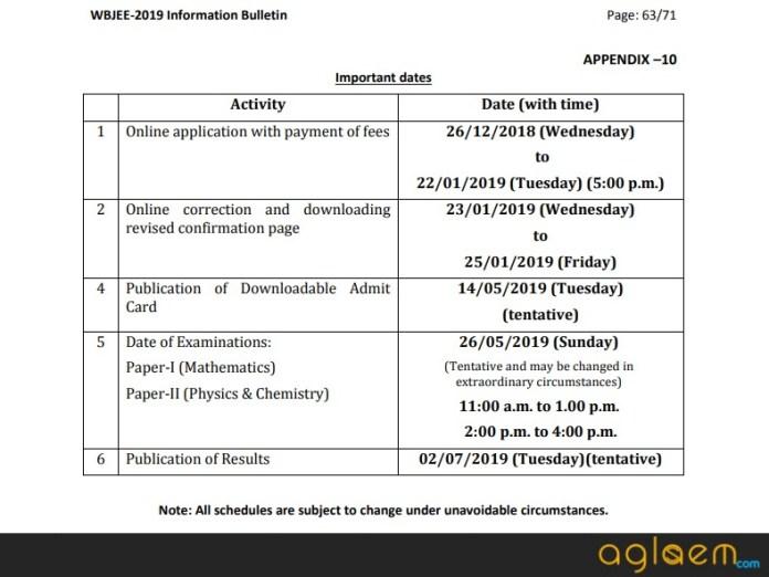 WBJEE 2019 Exam Date