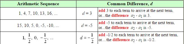 Arithmetic-Sequences-and-Series-2