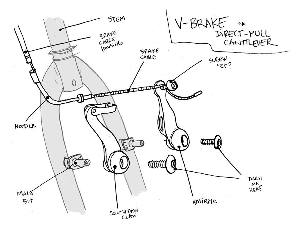 V Brake Diagram