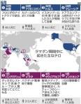 「テロ」の個別の事情&イラク戦争の検証をしない「日本人という安全保障」