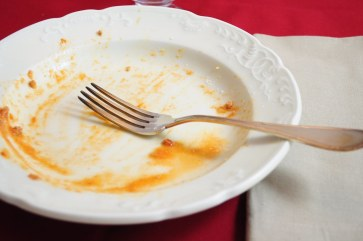 Image result for Empty Plate